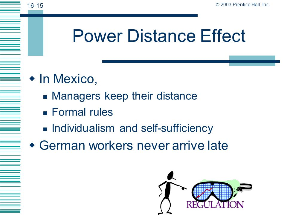 Power Distance Effect In Mexico, German workers never arrive late