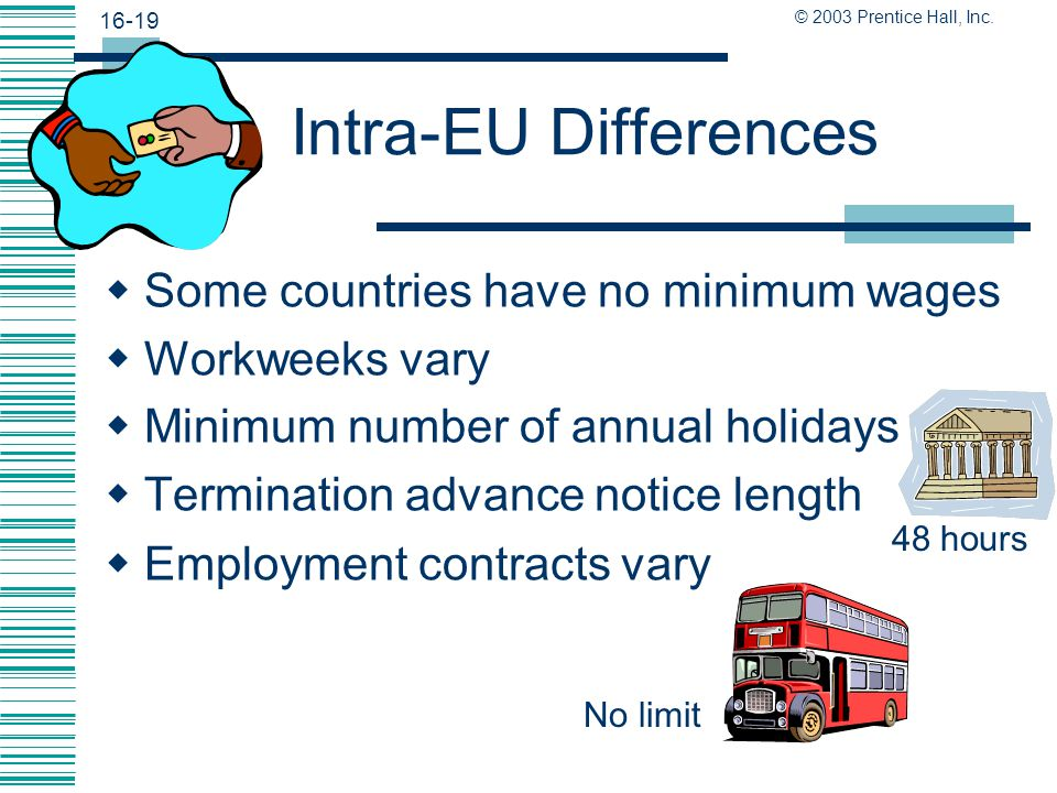 Intra-EU Differences Some countries have no minimum wages