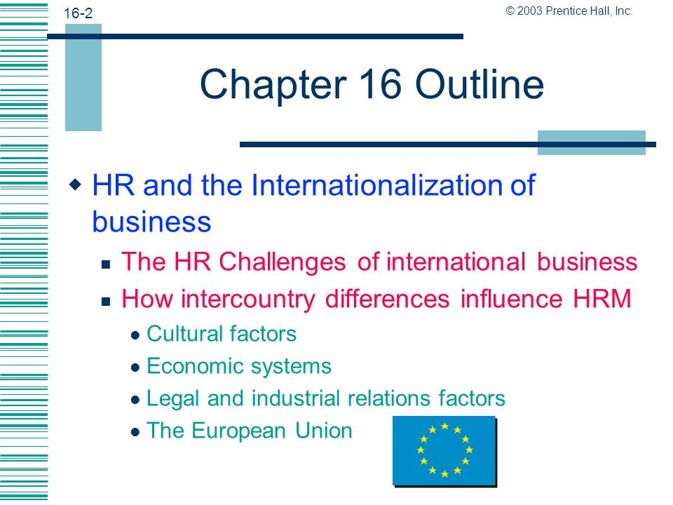 Chapter 16 Outline HR and the Internationalization of business
