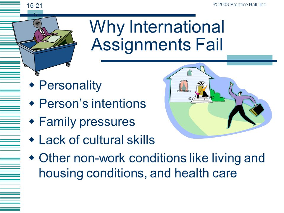 Why International Assignments Fail