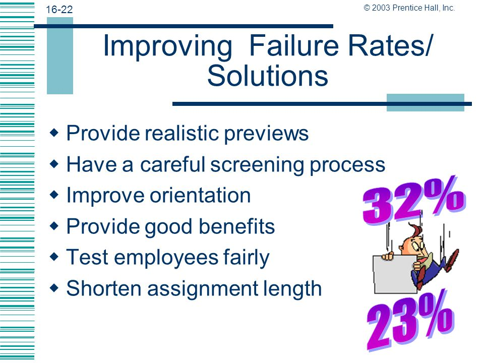 Improving Failure Rates/ Solutions