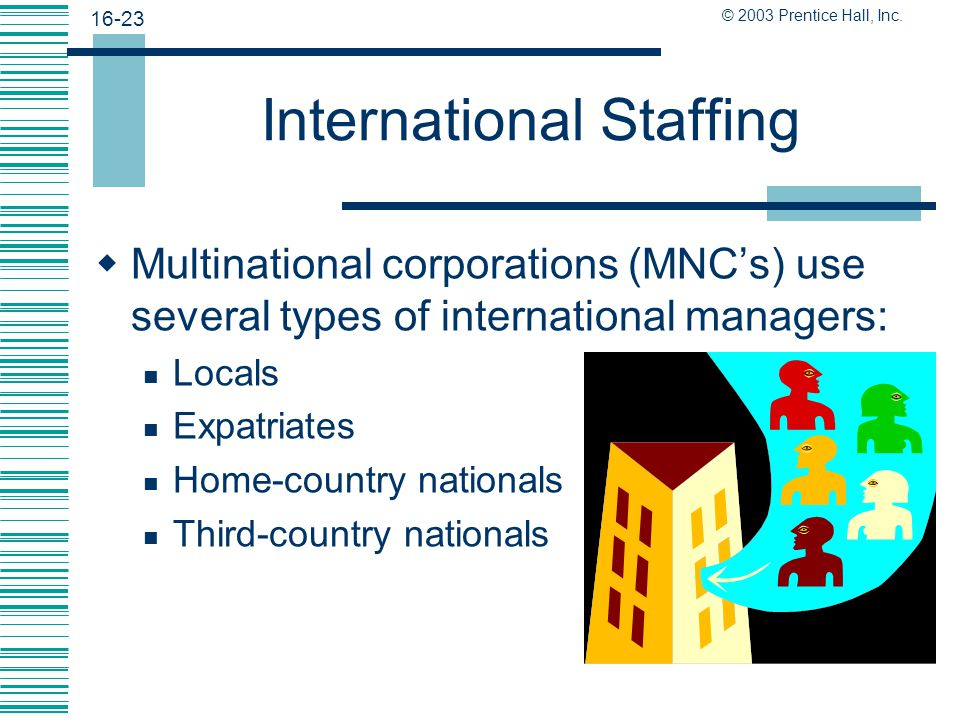 International Staffing