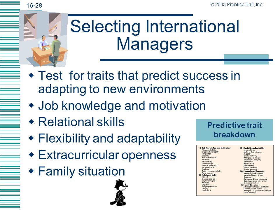 Selecting International Managers