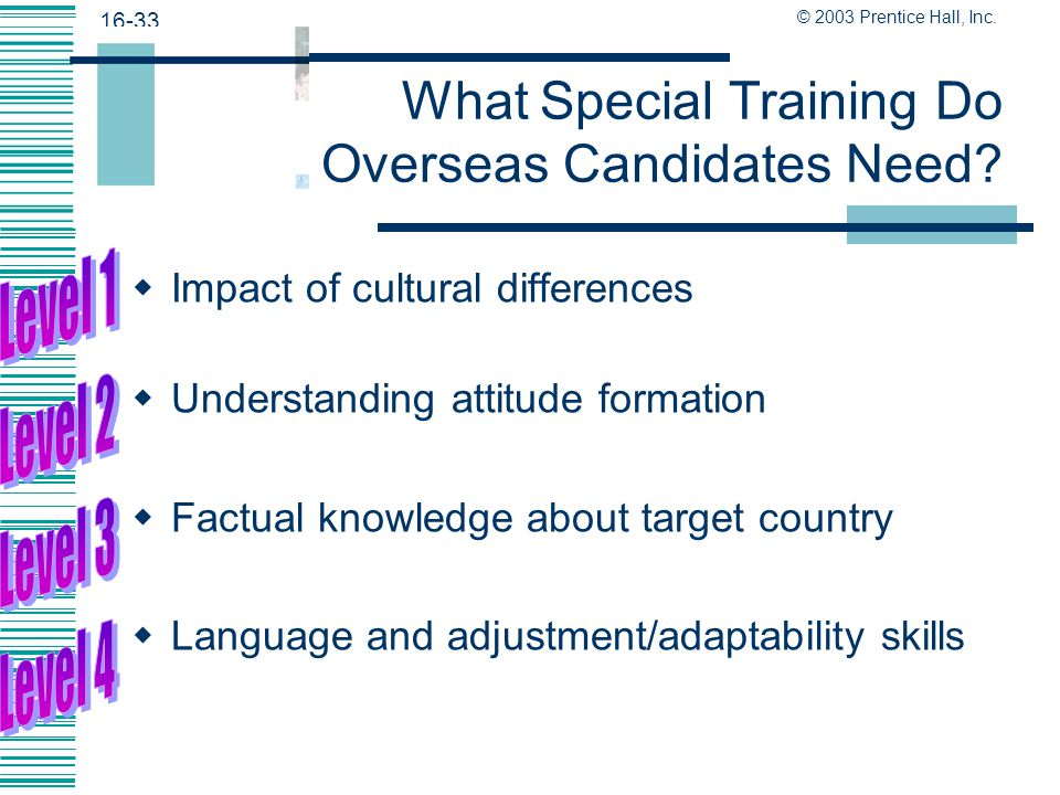 What Special Training Do Overseas Candidates Need