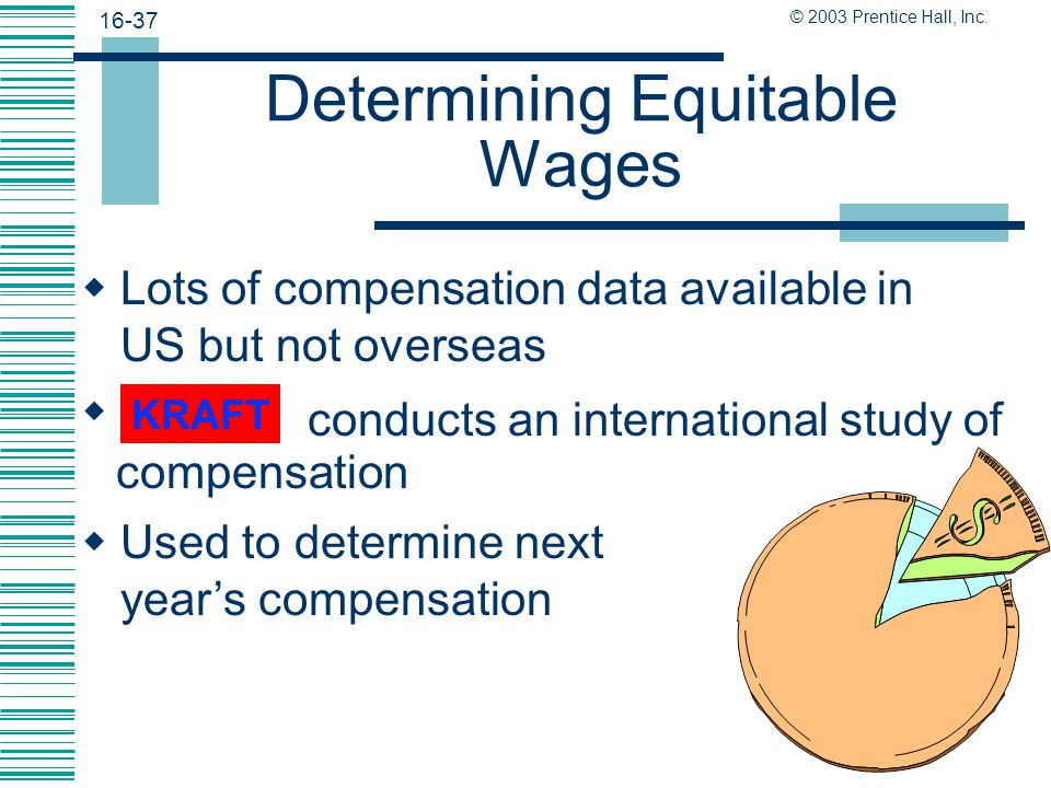 Determining Equitable Wages
