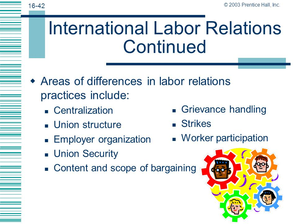International Labor Relations Continued