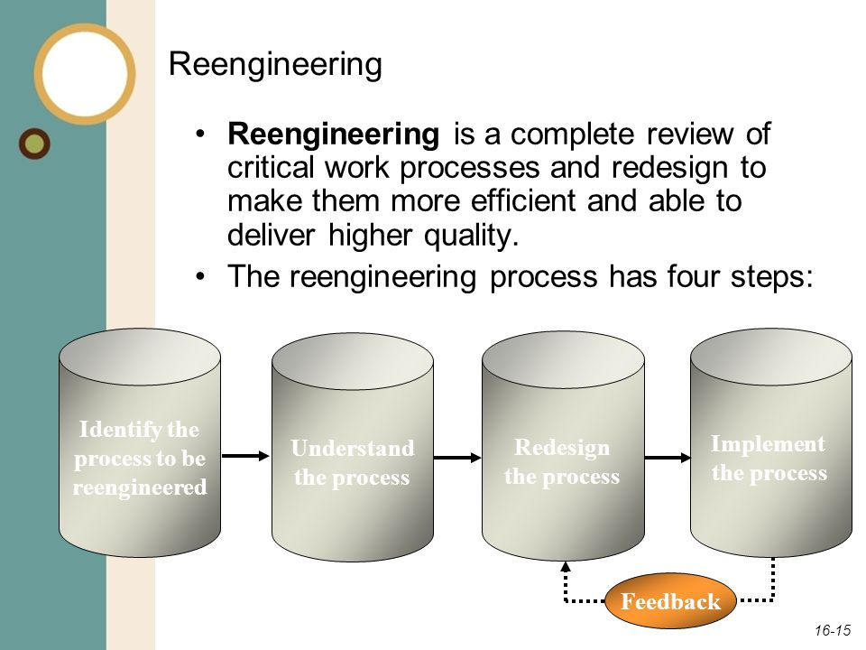 Reengineering