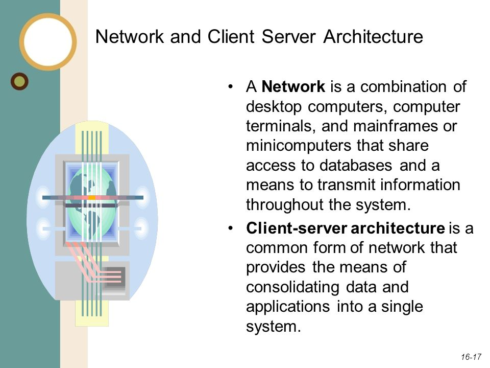 Network and Client Server Architecture