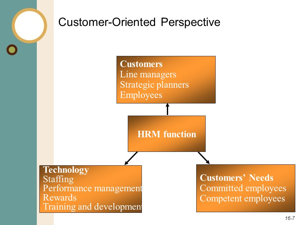 Customer-Oriented Perspective