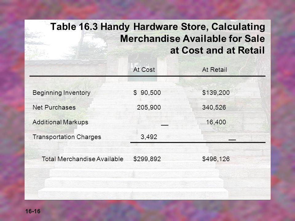 Table 16.3 Handy Hardware Store, Calculating Merchandise Available for Sale at Cost and at Retail