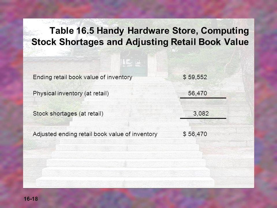 Table 16.5 Handy Hardware Store, Computing Stock Shortages and Adjusting Retail Book Value