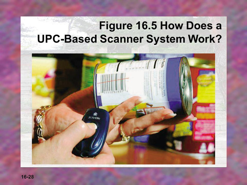 Figure 16.5 How Does a UPC-Based Scanner System Work