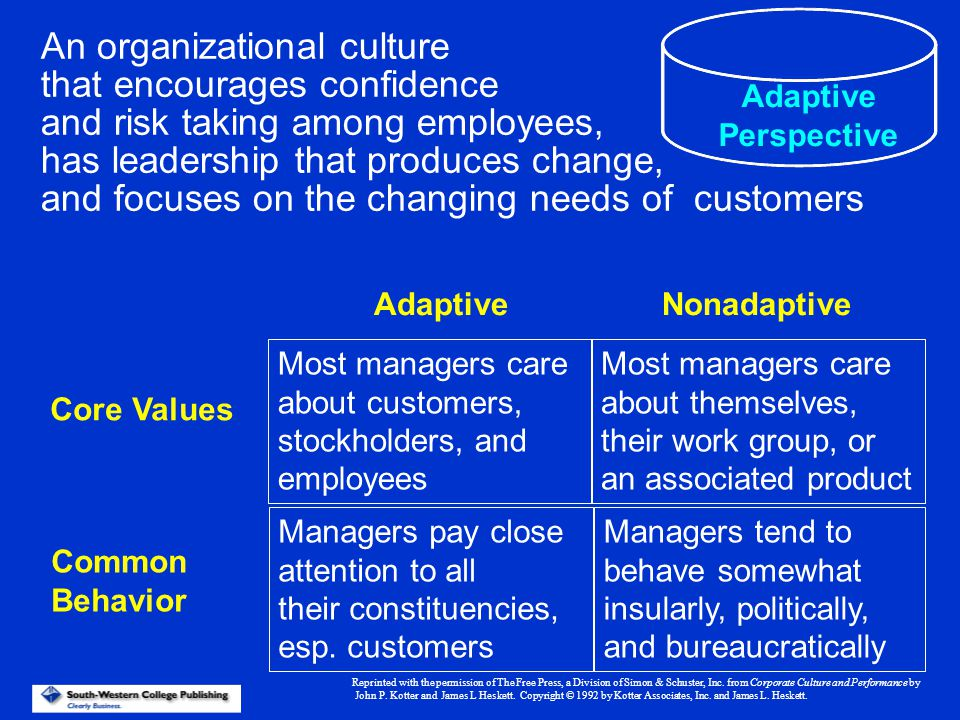 An organizational culture that encourages confidence