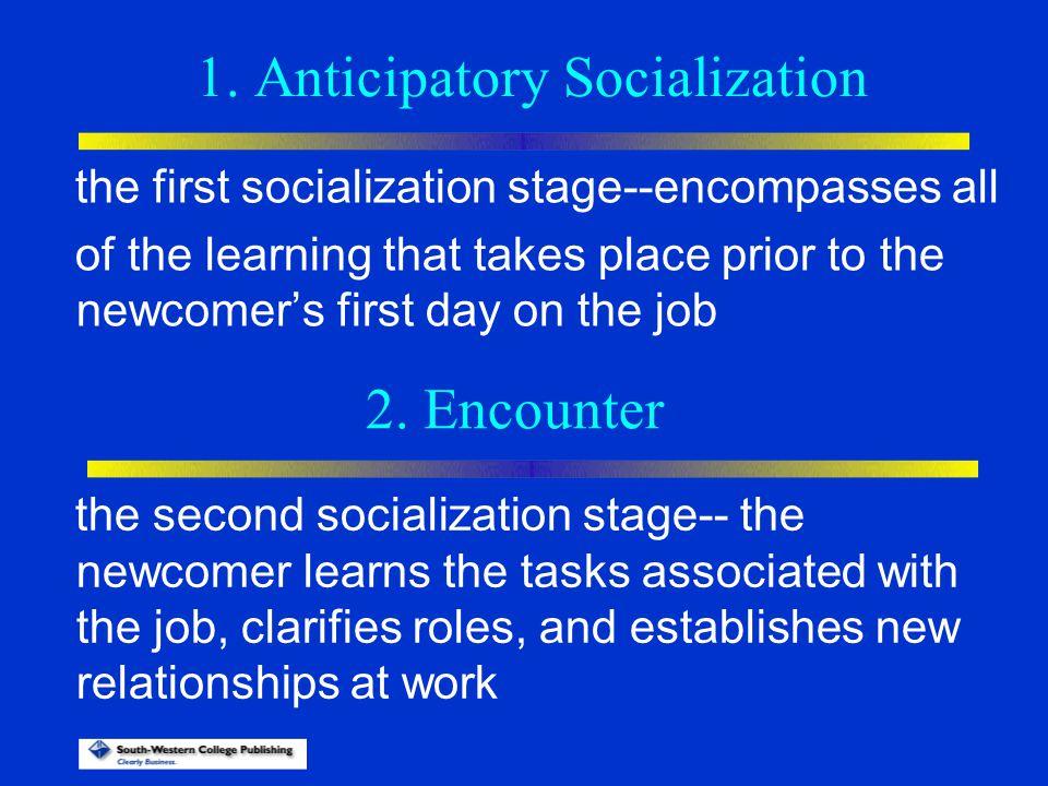 1. Anticipatory Socialization
