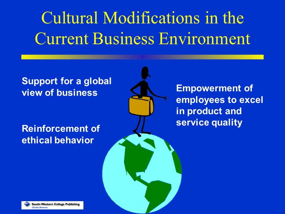 Cultural Modifications in the Current Business Environment