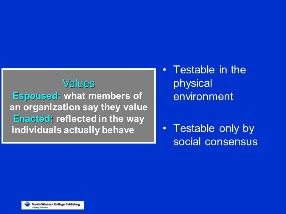 Testable in the physical environment