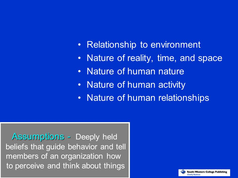 Relationship to environment Nature of reality, time, and space