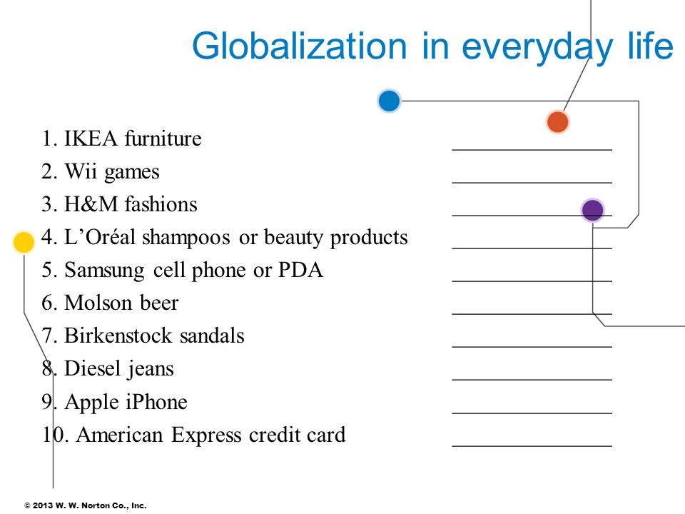Globalization in everyday life