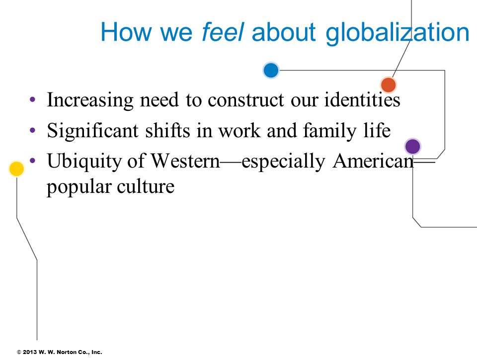 How we feel about globalization