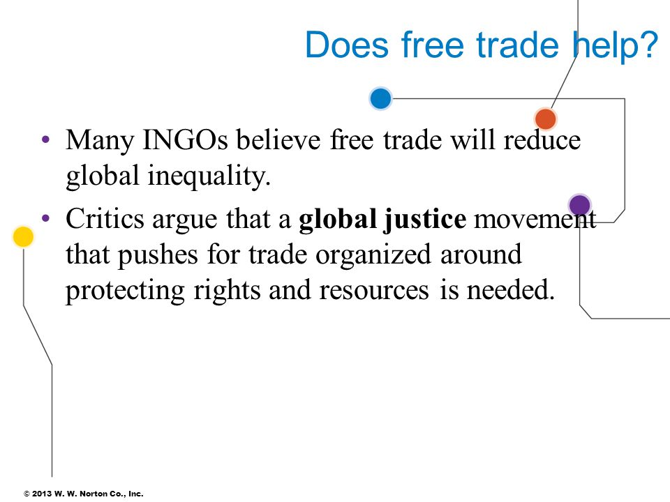 Does free trade help Many INGOs believe free trade will reduce global inequality.