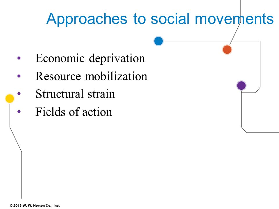 Approaches to social movements