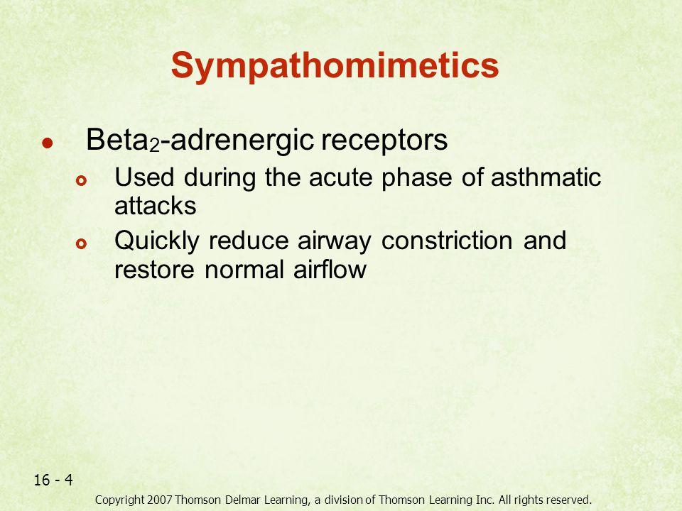 Sympathomimetics Beta2-adrenergic receptors