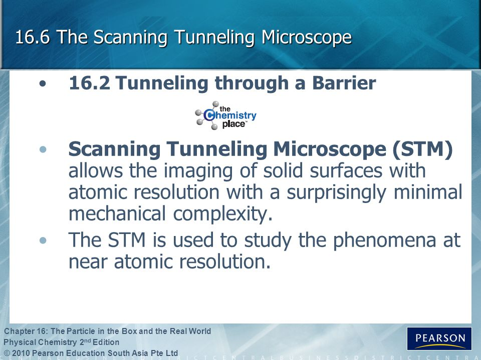 16.6 The Scanning Tunneling Microscope