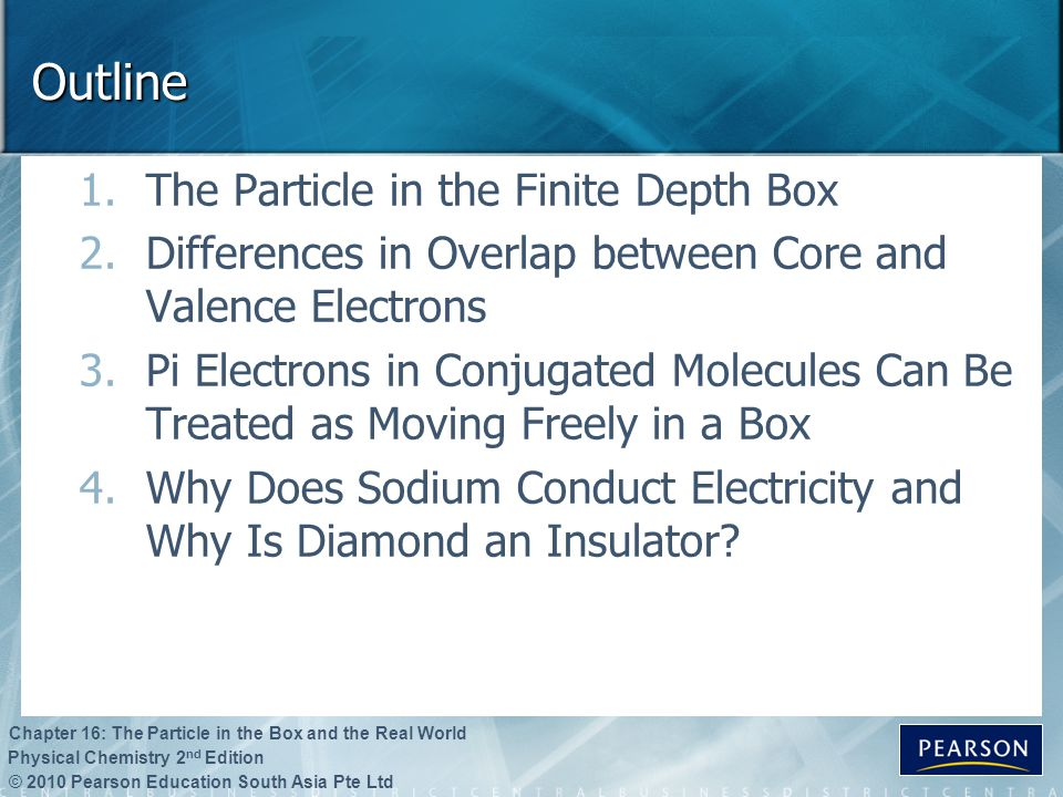 Outline The Particle in the Finite Depth Box
