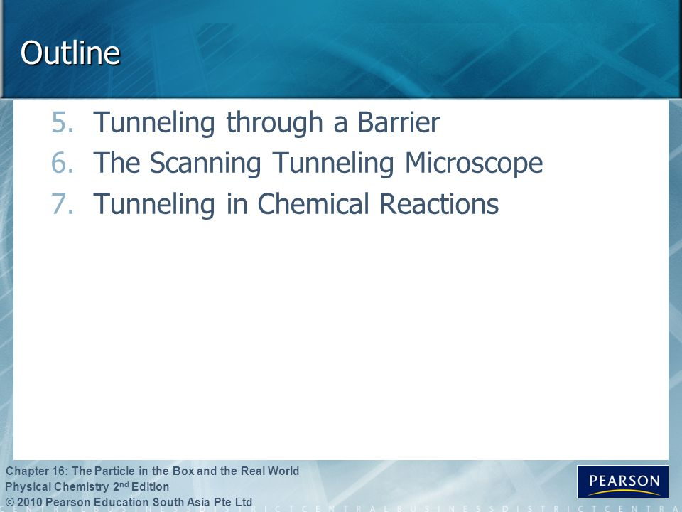 Outline Tunneling through a Barrier The Scanning Tunneling Microscope