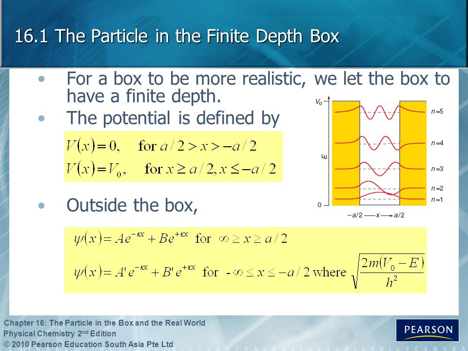 16.1 The Particle in the Finite Depth Box