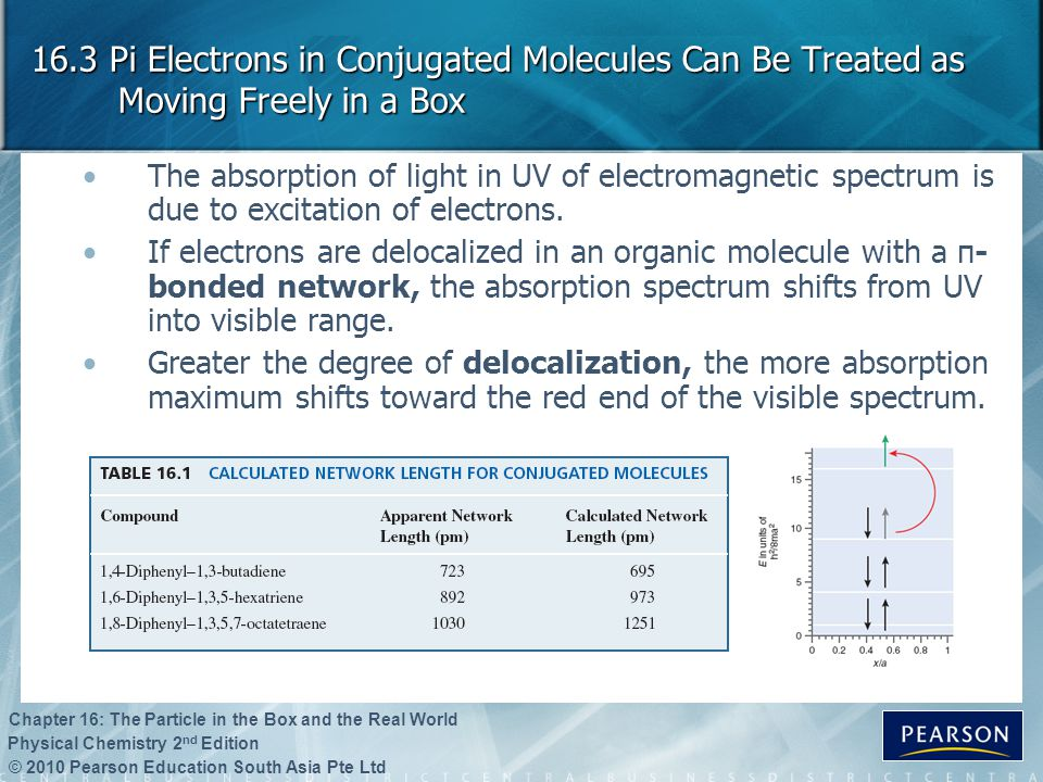 16.3 Pi Electrons in Conjugated Molecules Can Be Treated as Moving Freely in a Box