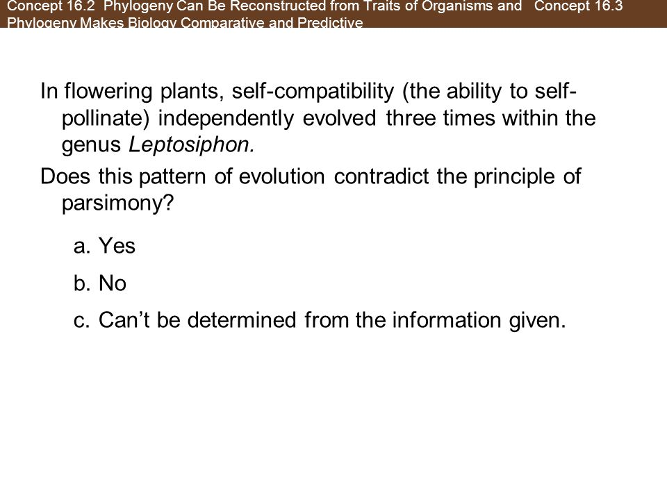 Does this pattern of evolution contradict the principle of parsimony