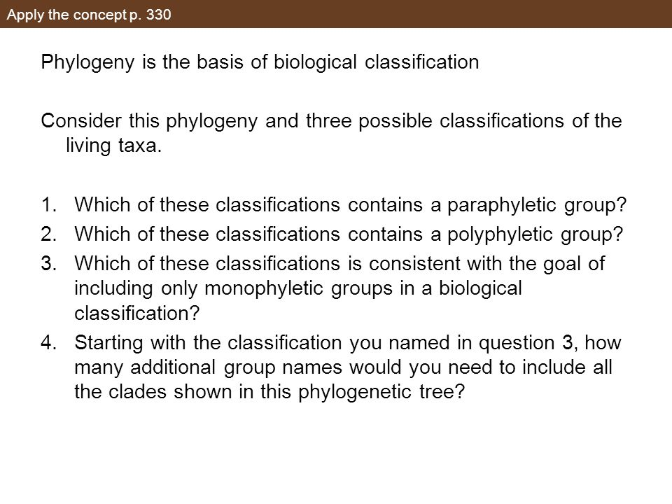 Phylogeny is the basis of biological classification