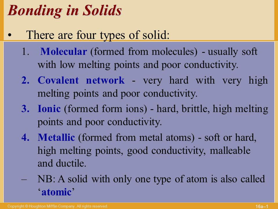 Bonding in Solids There are four types of solid: