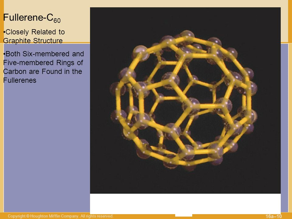 Fullerene-C60 Closely Related to Graphite Structure