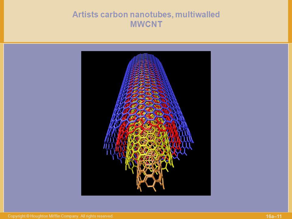 Artists carbon nanotubes, multiwalled MWCNT