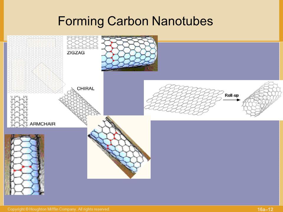 Forming Carbon Nanotubes
