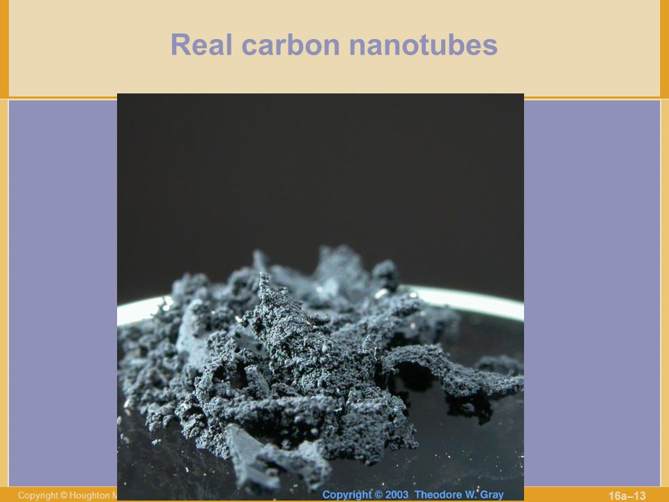 Real carbon nanotubes Copyright © Houghton Mifflin Company. All rights reserved.