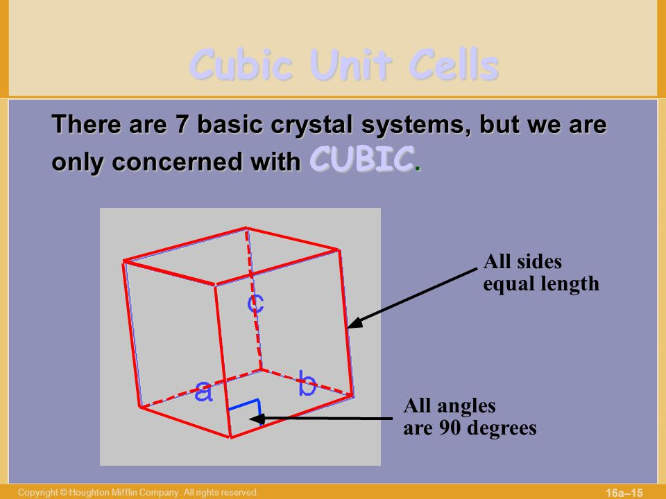 Cubic Unit Cells There are 7 basic crystal systems, but we are only concerned with CUBIC. All sides.