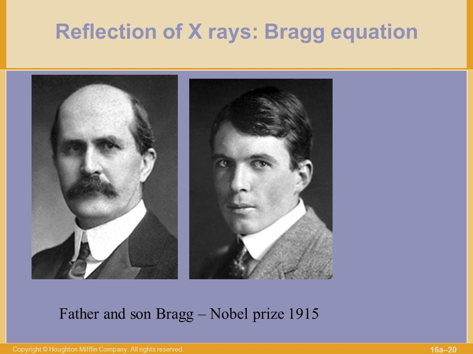 Reflection of X rays: Bragg equation