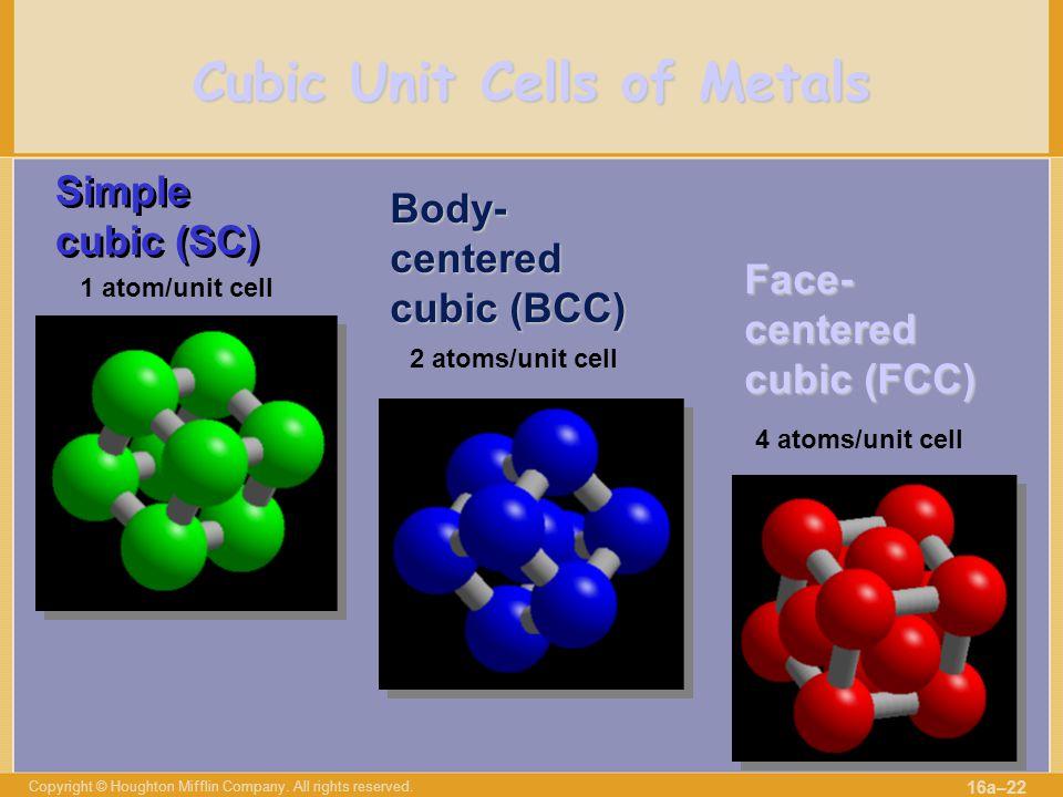 Cubic Unit Cells of Metals