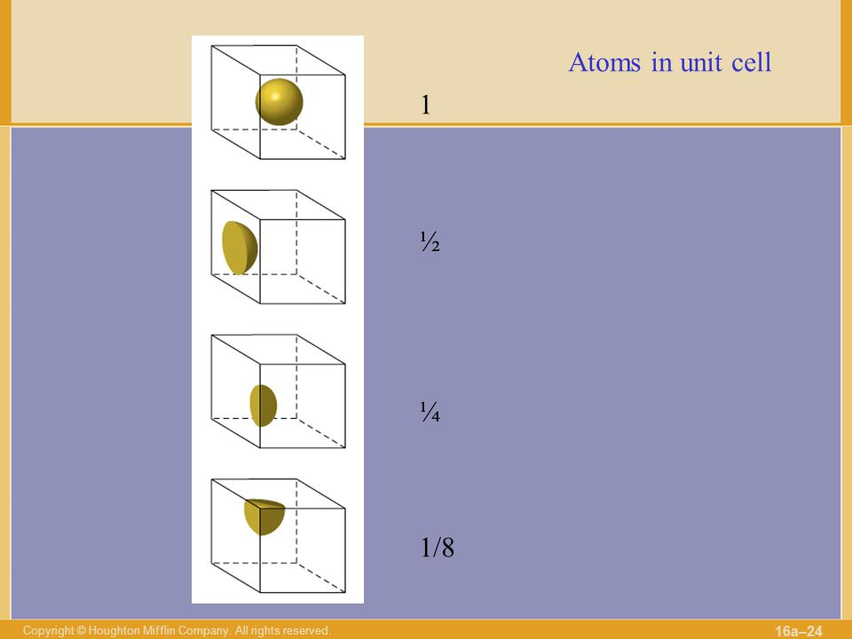 Atoms in unit cell 1 ½ ¼ 1/8 Copyright © Houghton Mifflin Company. All rights reserved.