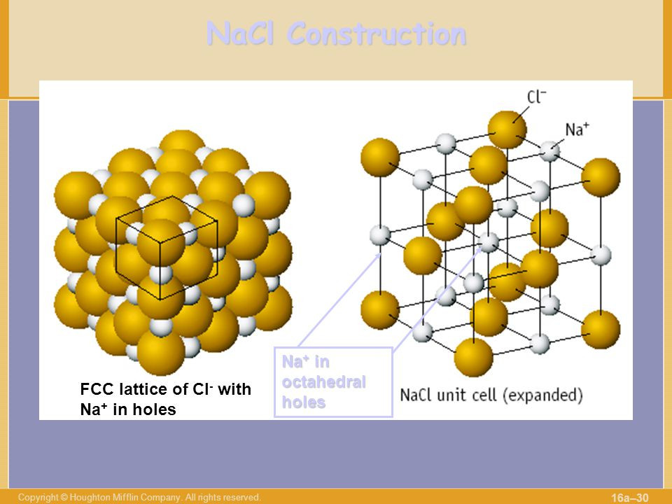 NaCl Construction Na+ in octahedral holes
