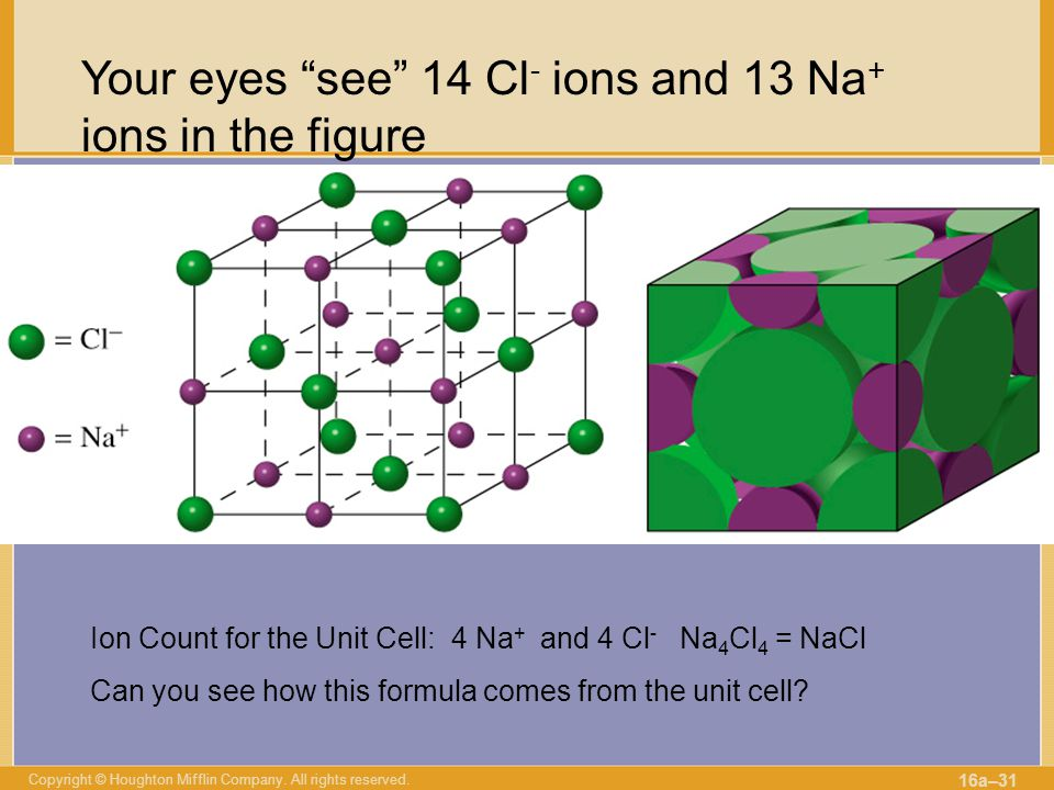 Your eyes see 14 Cl- ions and 13 Na+ ions in the figure