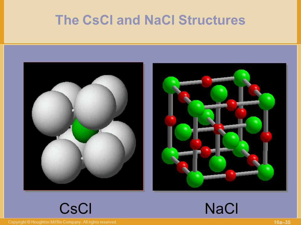 The CsCl and NaCl Structures