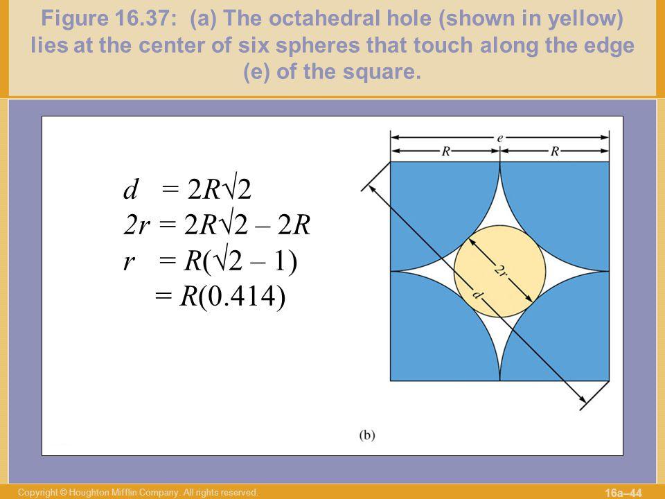 d = 2R√2 2r = 2R√2 – 2R r = R(√2 – 1) = R(0.414)