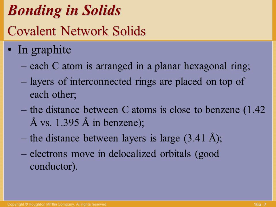 Bonding in Solids Covalent Network Solids In graphite