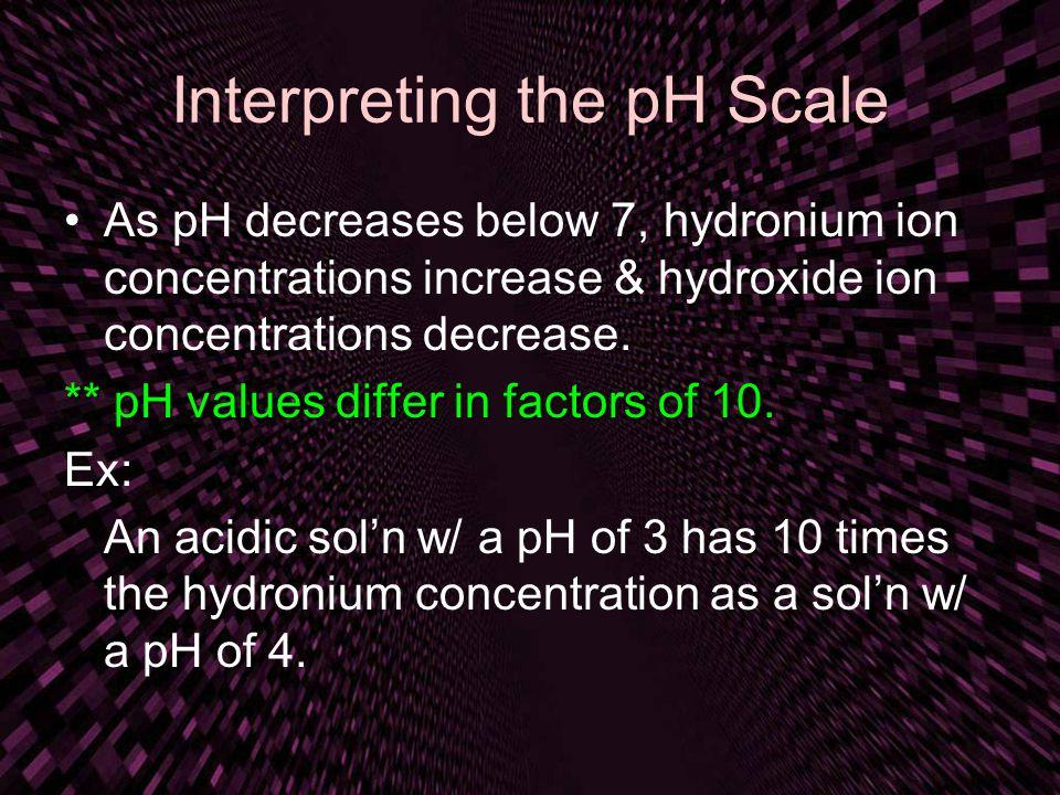Interpreting the pH Scale