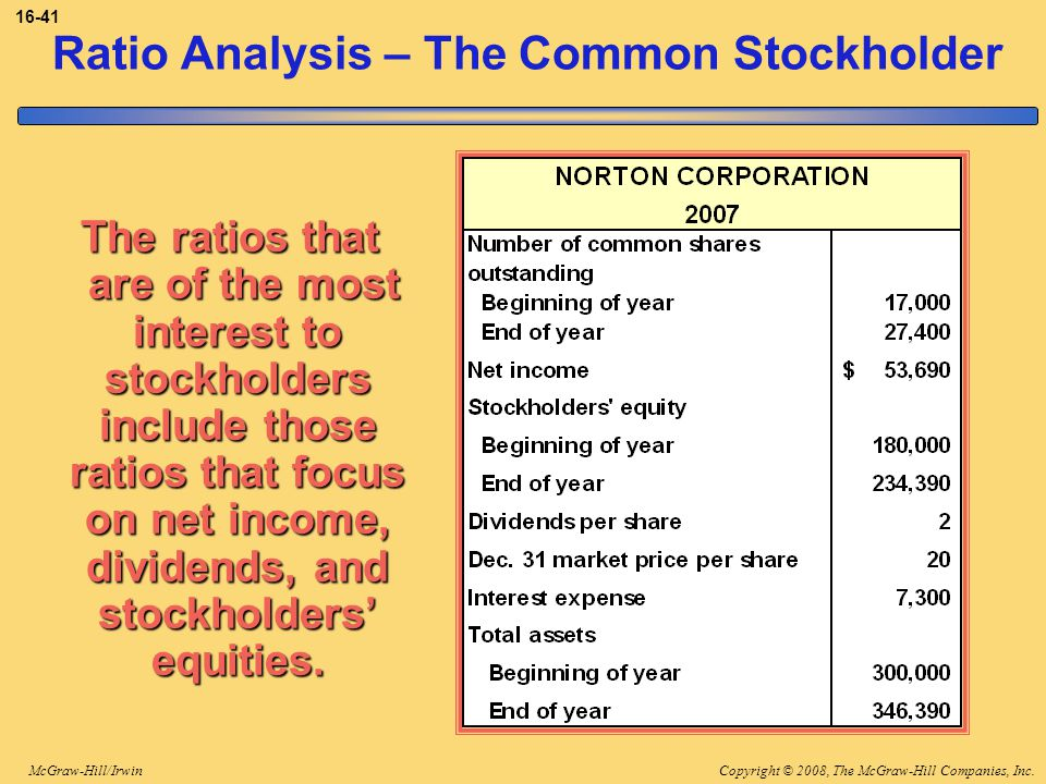 Ratio Analysis – The Common Stockholder