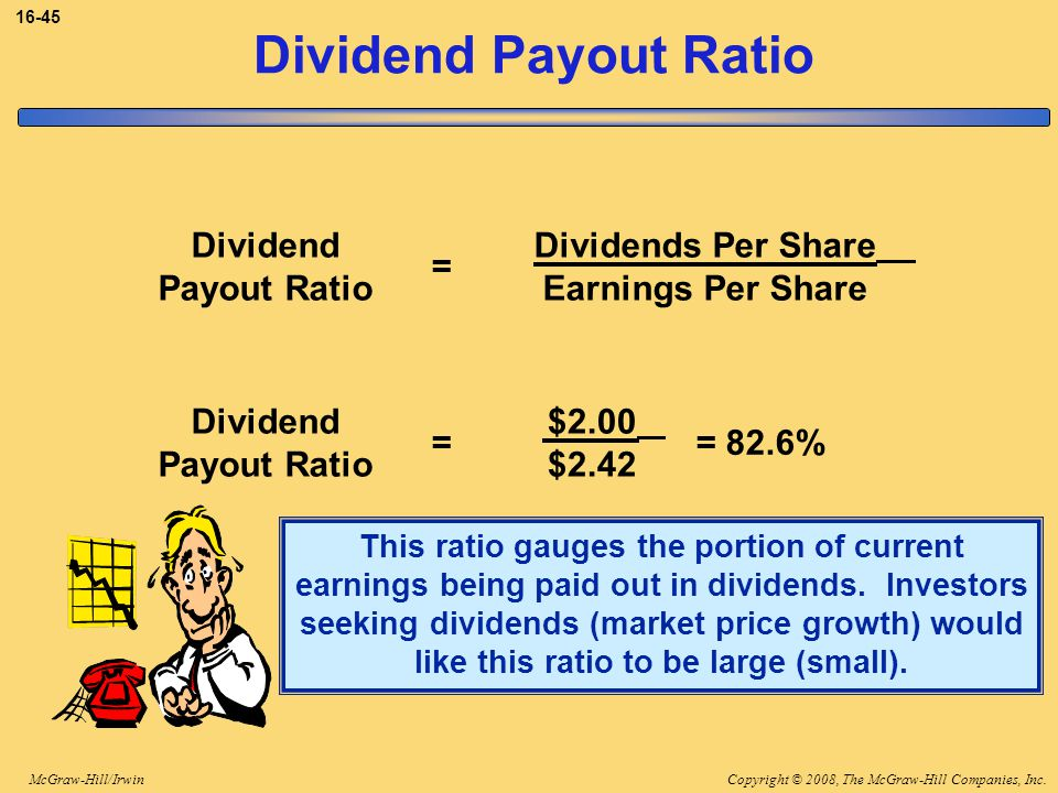 Dividend Payout Ratio Dividend Payout Ratio Dividends Per Share